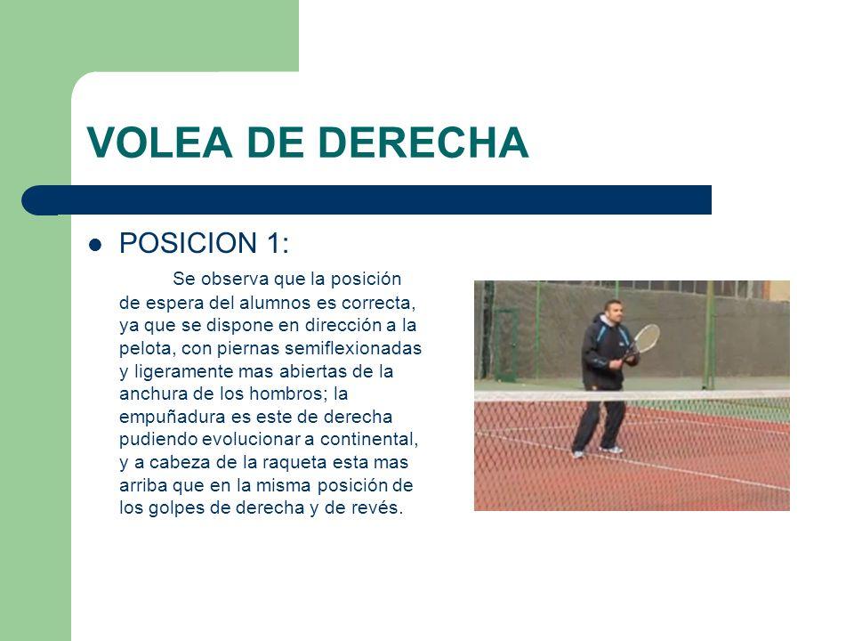 VOLEA DE DERECHA POSICION 1:
