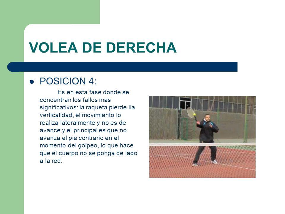 VOLEA DE DERECHA POSICION 4:
