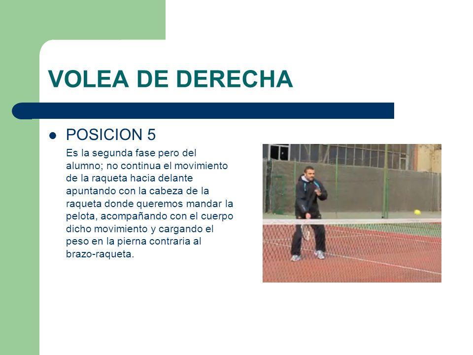 VOLEA DE DERECHA POSICION 5