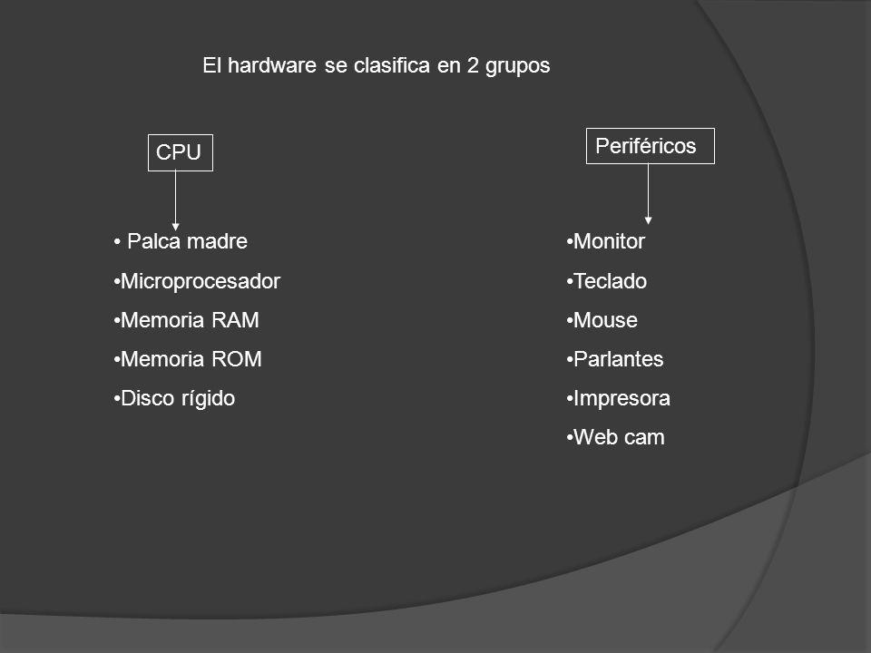 El hardware se clasifica en 2 grupos