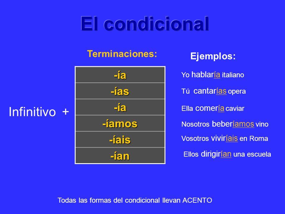 El condicional Infinitivo + -ía -ías -íamos -íais -ían Terminaciones: