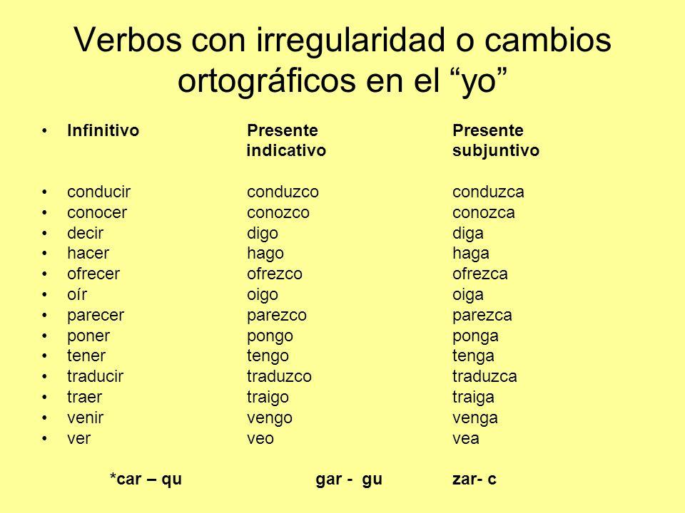 Verbos con irregularidad o cambios ortográficos en el yo