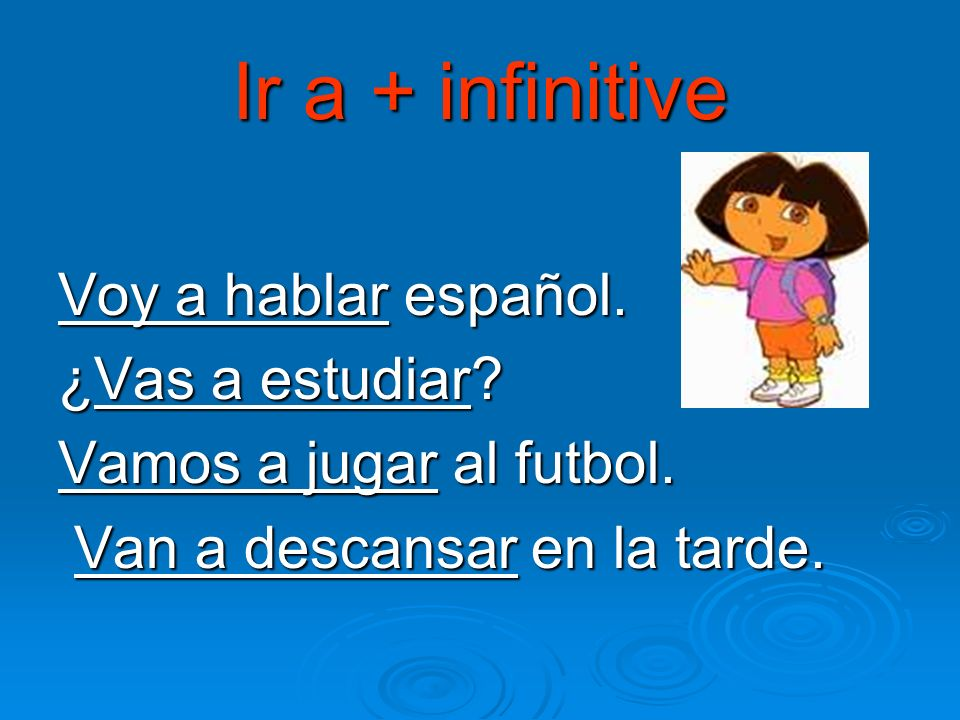 Ir a + infinitive Voy a hablar español. ¿Vas a estudiar