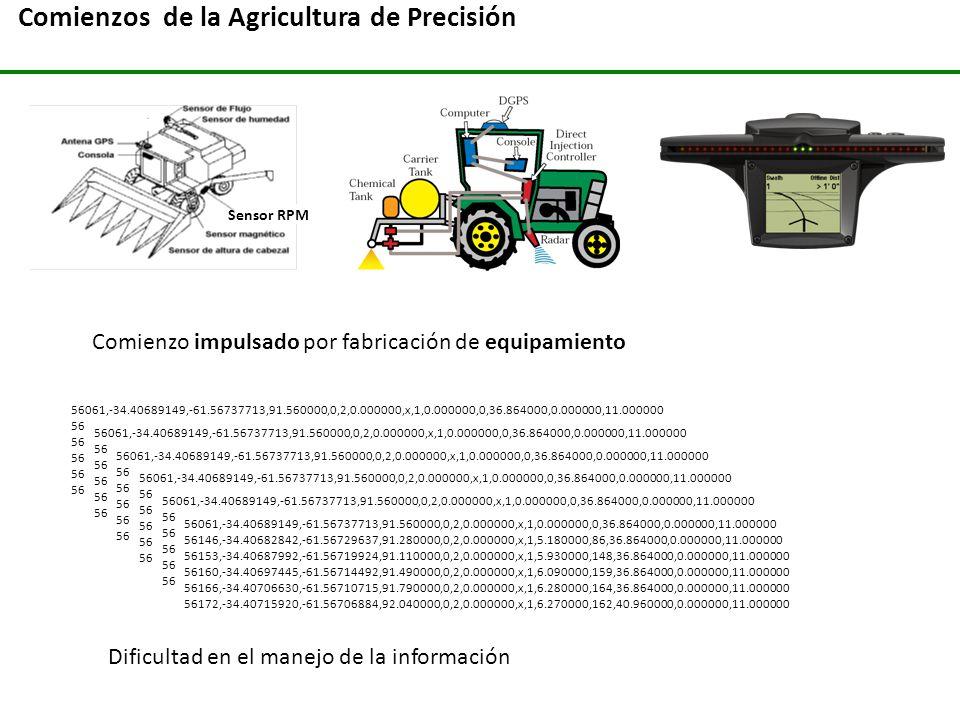 Comienzos de la Agricultura de Precisión