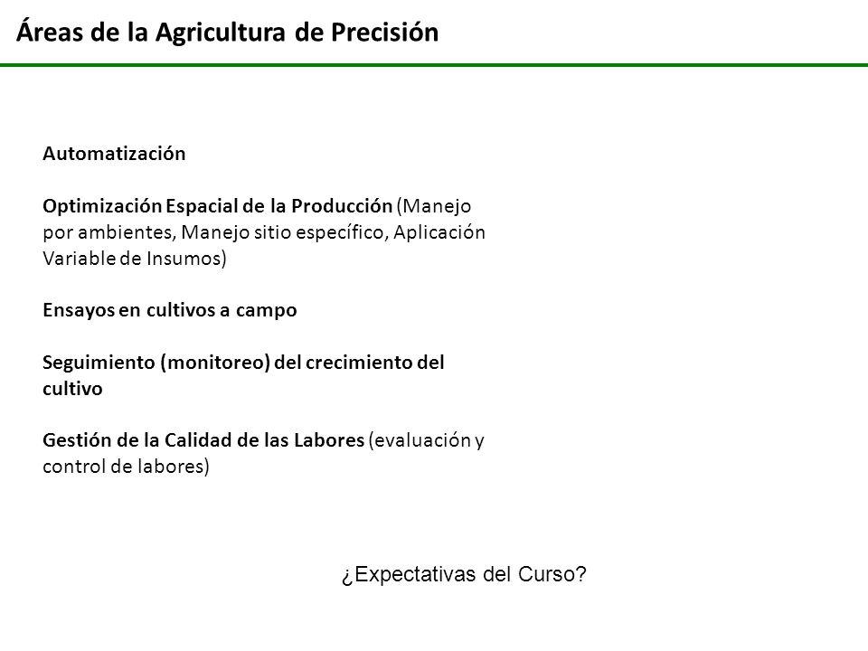Áreas de la Agricultura de Precisión
