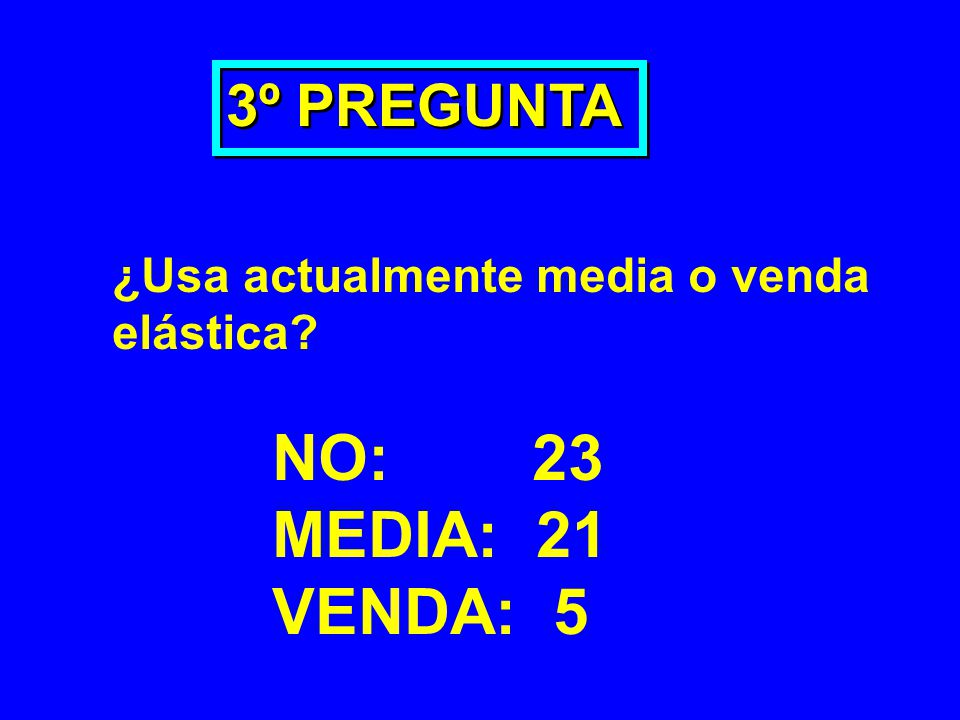 NO: 23 MEDIA: 21 VENDA: 5 3º PREGUNTA ¿Usa actualmente media o venda