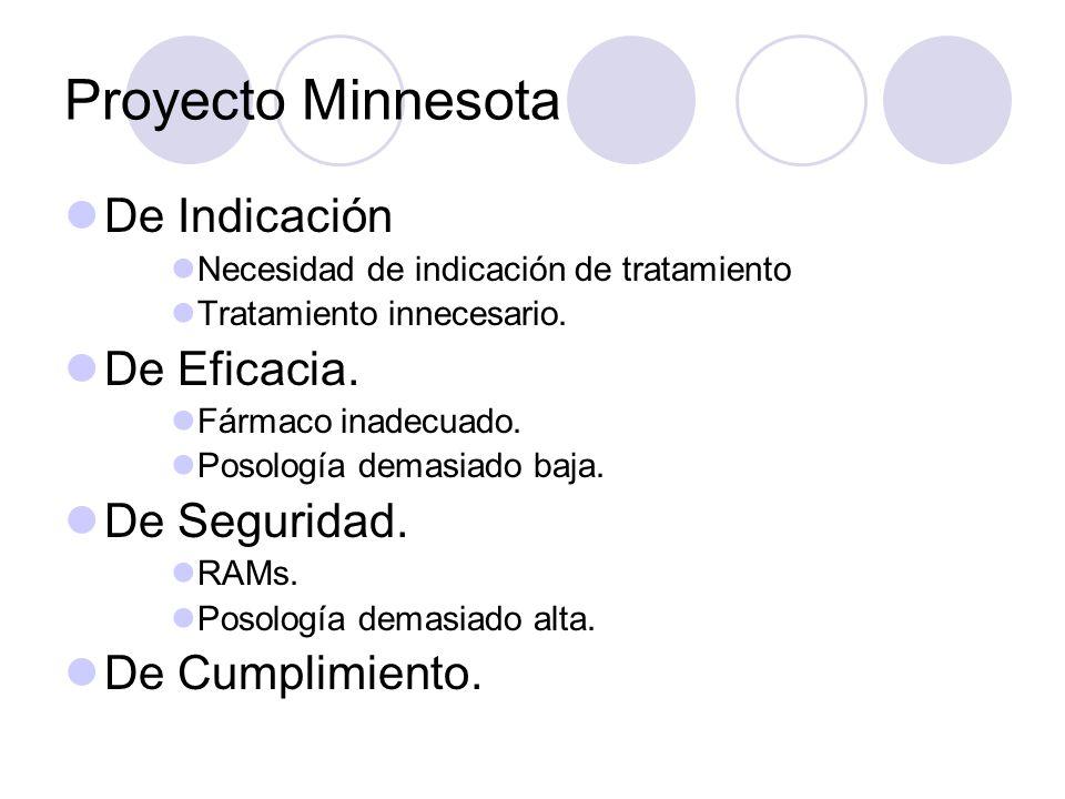 Proyecto Minnesota De Indicación De Eficacia. De Seguridad.