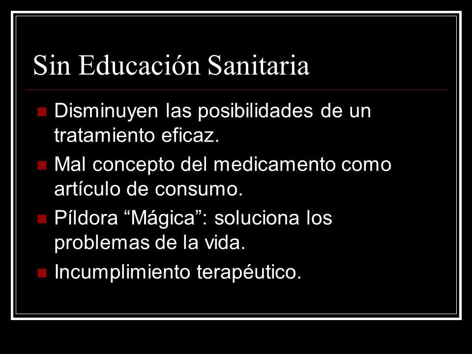 Sin Educación Sanitaria