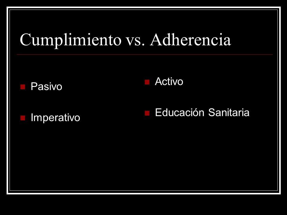 Cumplimiento vs. Adherencia