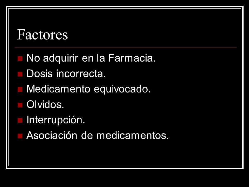Factores No adquirir en la Farmacia. Dosis incorrecta.