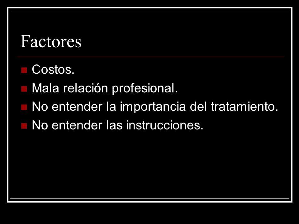 Factores Costos. Mala relación profesional.