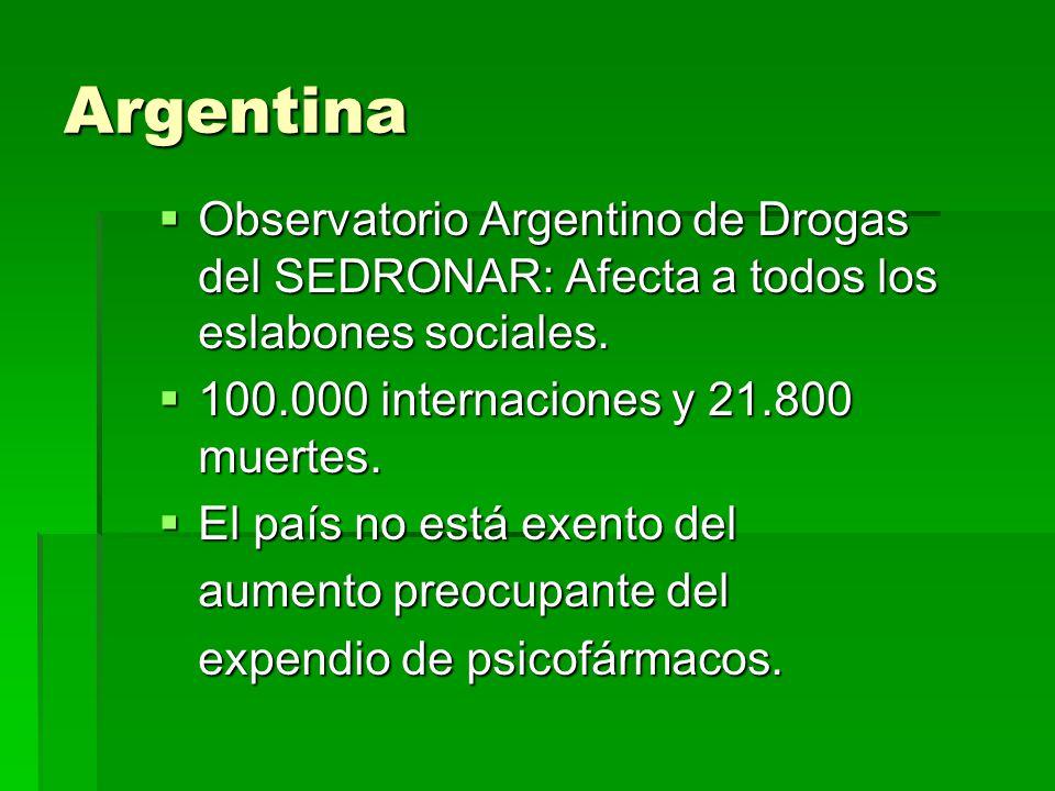 Argentina Observatorio Argentino de Drogas del SEDRONAR: Afecta a todos los eslabones sociales. 100.000 internaciones y 21.800 muertes.