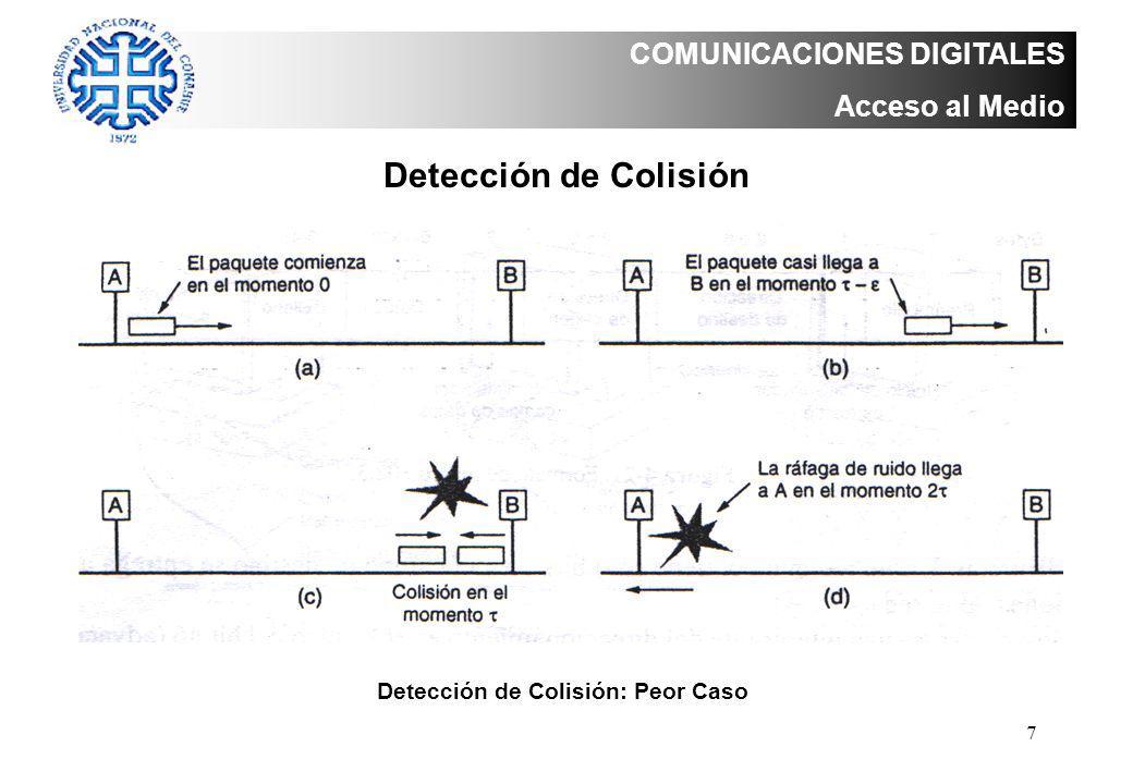 Detección de Colisión: Peor Caso