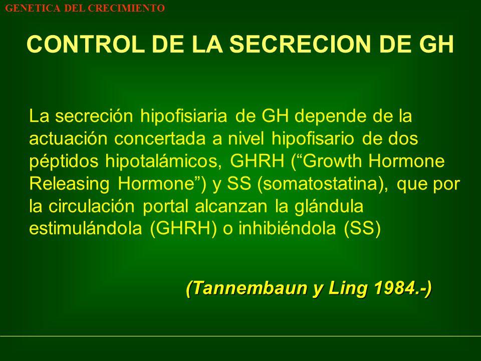 CONTROL DE LA SECRECION DE GH