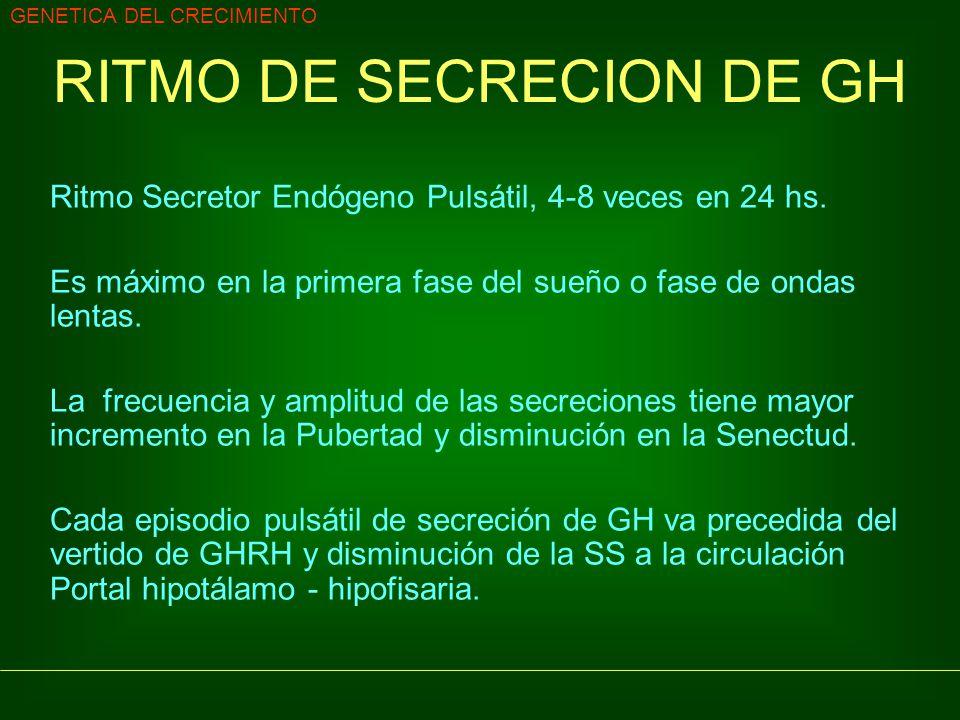 RITMO DE SECRECION DE GH
