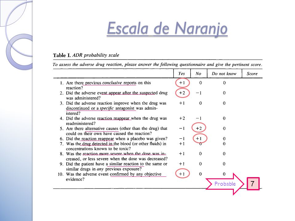 Escala de Naranjo Probable 7