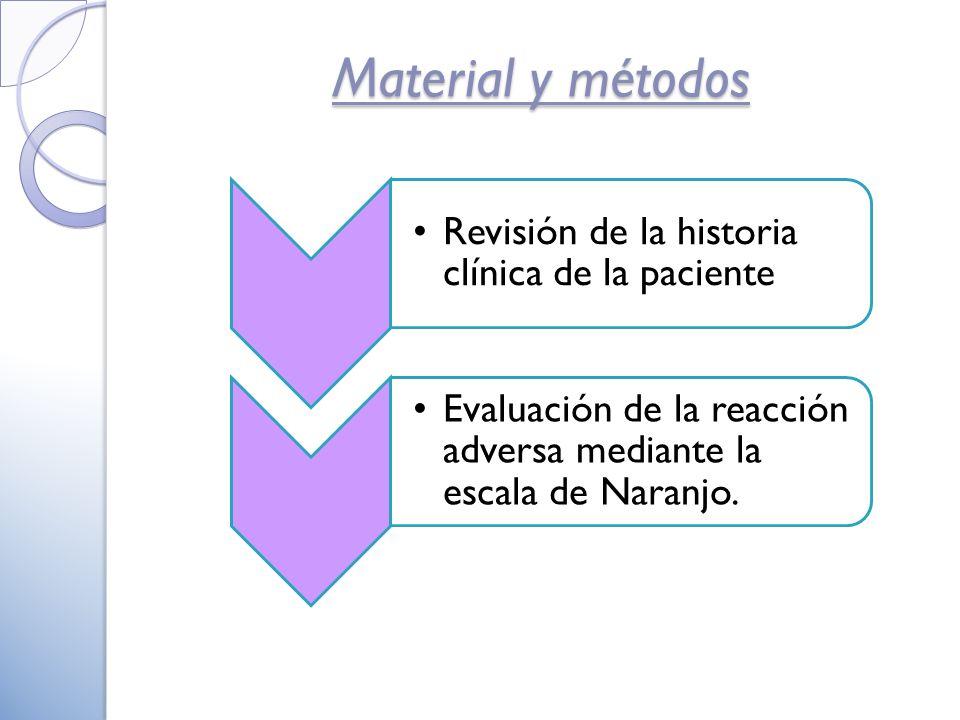 Material y métodos Revisión de la historia clínica de la paciente