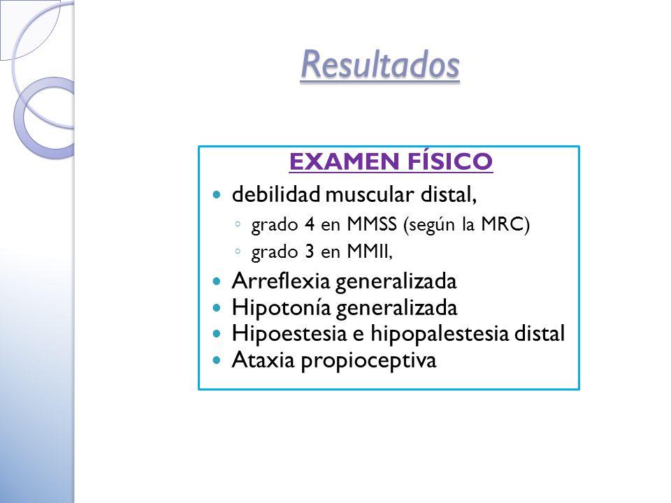 Resultados EXAMEN FÍSICO debilidad muscular distal,