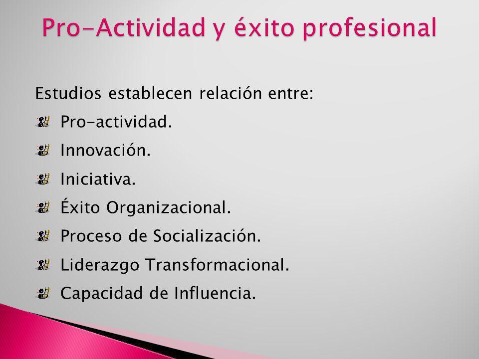 Pro-Actividad y éxito profesional