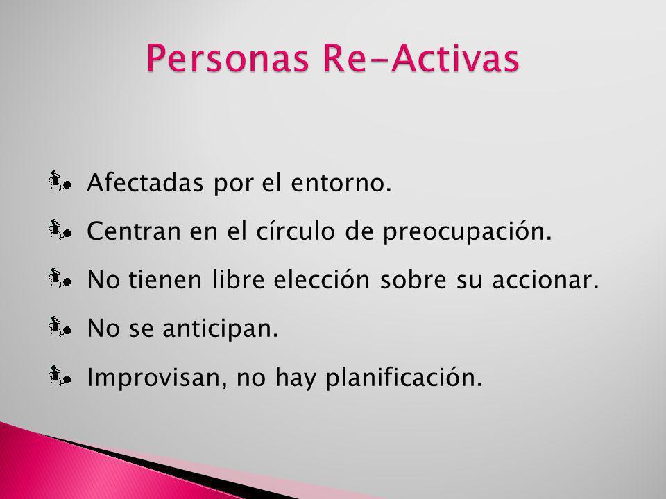 Personas Re-Activas Afectadas por el entorno.
