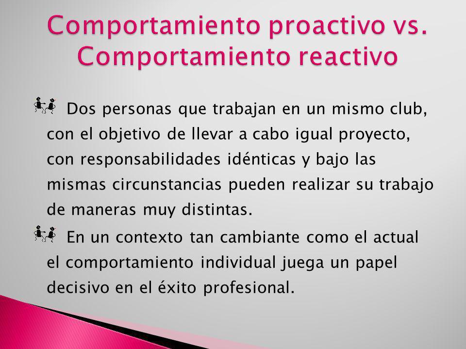 Comportamiento proactivo vs. Comportamiento reactivo