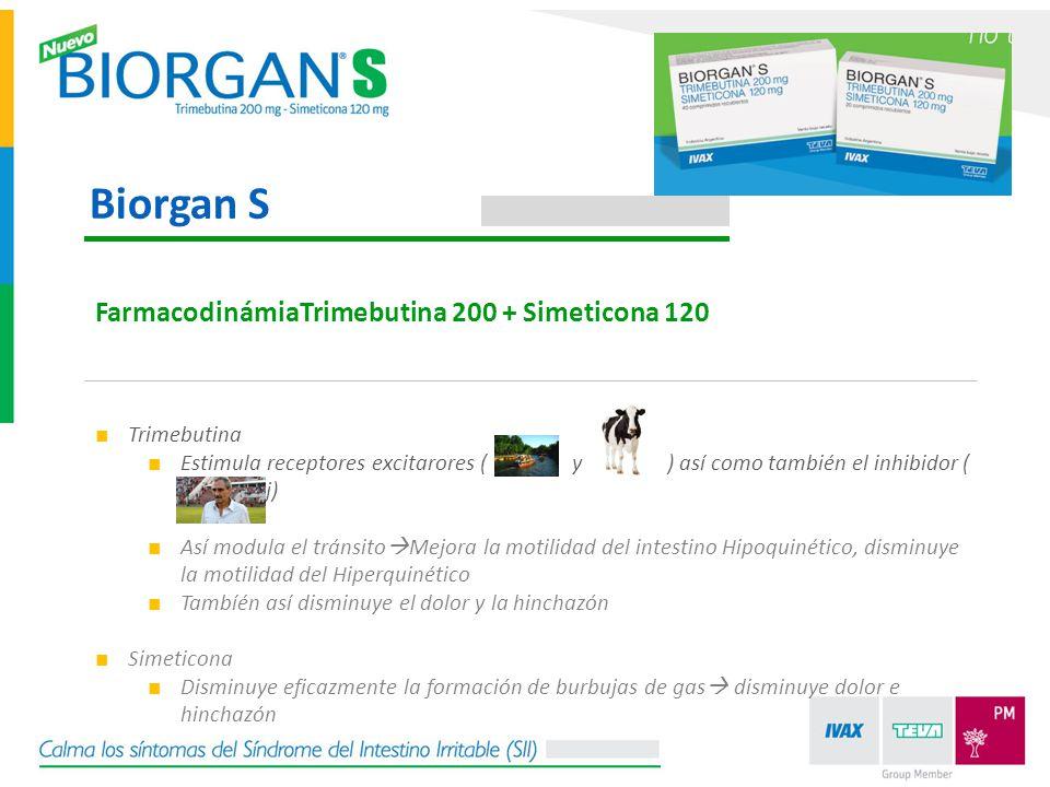 Biorgan S FarmacodinámiaTrimebutina 200 + Simeticona 120 Trimebutina