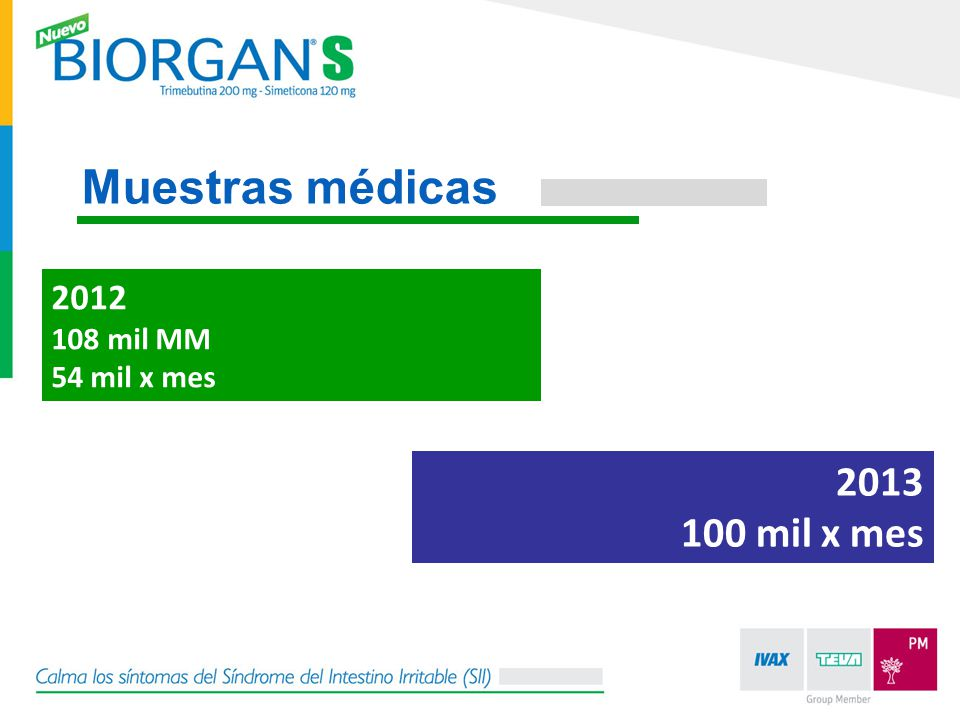 Muestras médicas 2012 108 mil MM 54 mil x mes 2013 100 mil x mes