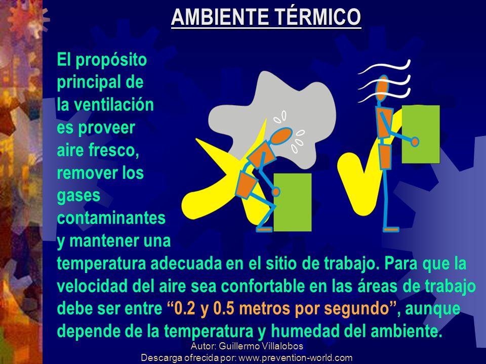 AMBIENTE TÉRMICO El propósito principal de la ventilación es proveer