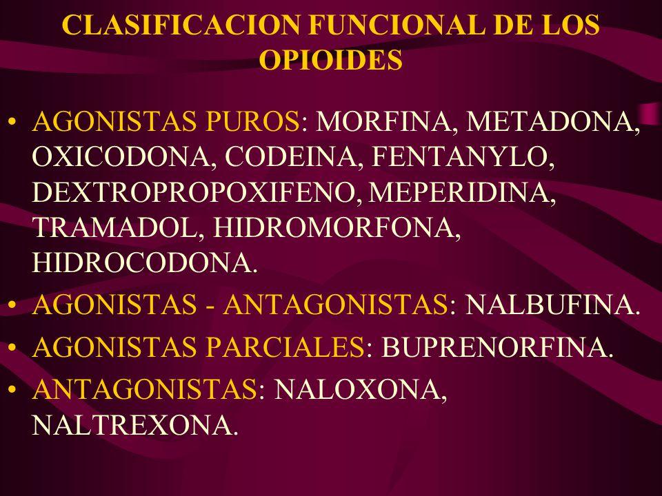 CLASIFICACION FUNCIONAL DE LOS OPIOIDES