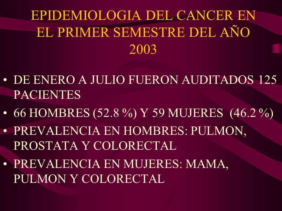 EPIDEMIOLOGIA DEL CANCER EN EL PRIMER SEMESTRE DEL AÑO 2003