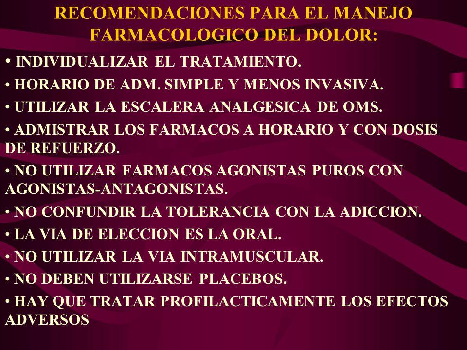 RECOMENDACIONES PARA EL MANEJO FARMACOLOGICO DEL DOLOR: