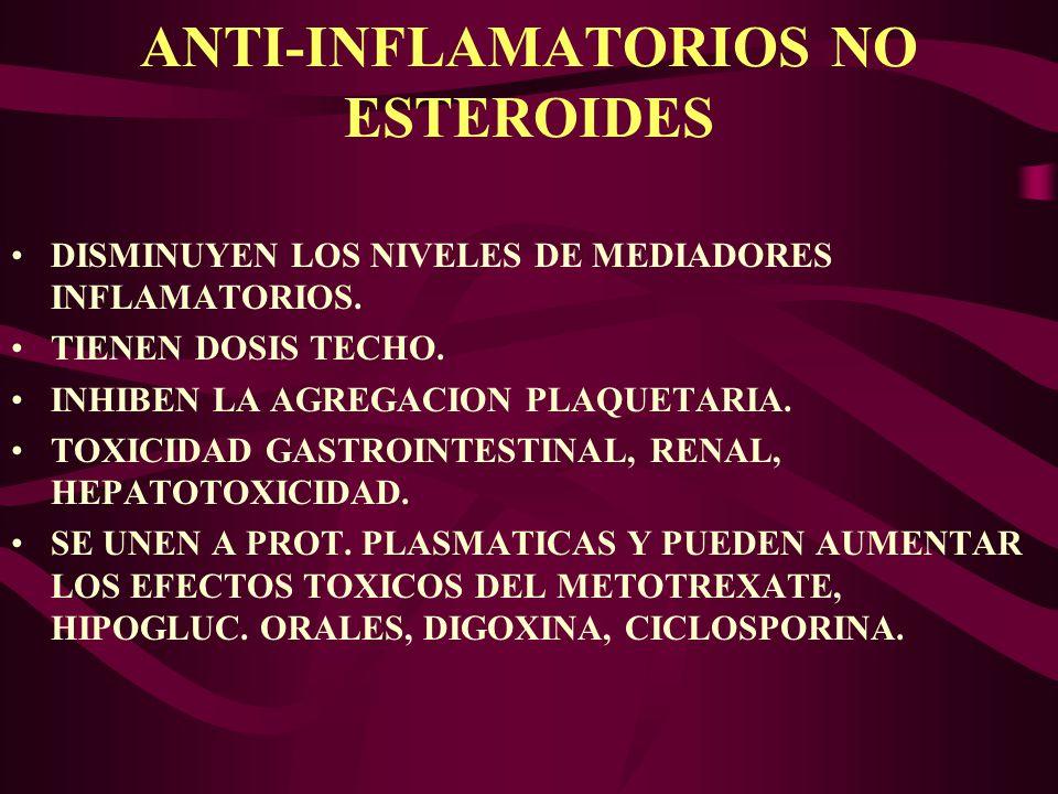 ANTI-INFLAMATORIOS NO ESTEROIDES