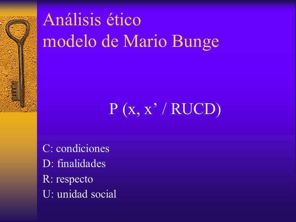 Análisis ético modelo de Mario Bunge