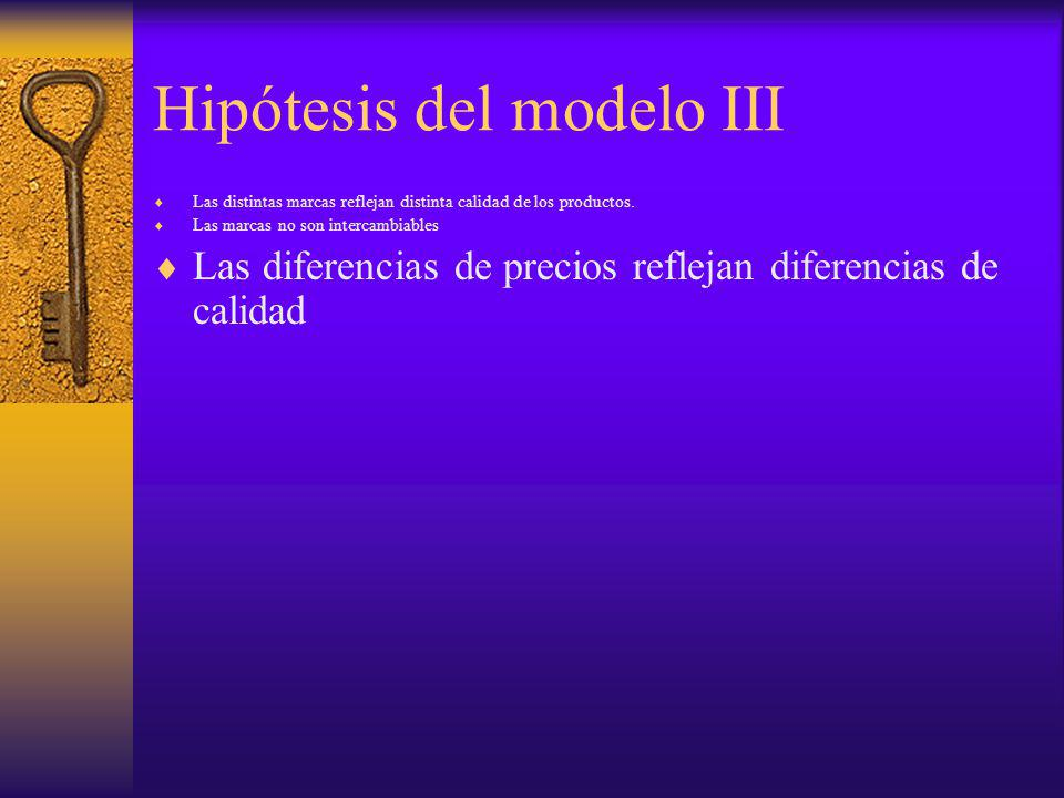 Hipótesis del modelo III