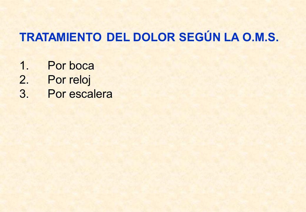 TRATAMIENTO DEL DOLOR SEGÚN LA O.M.S.