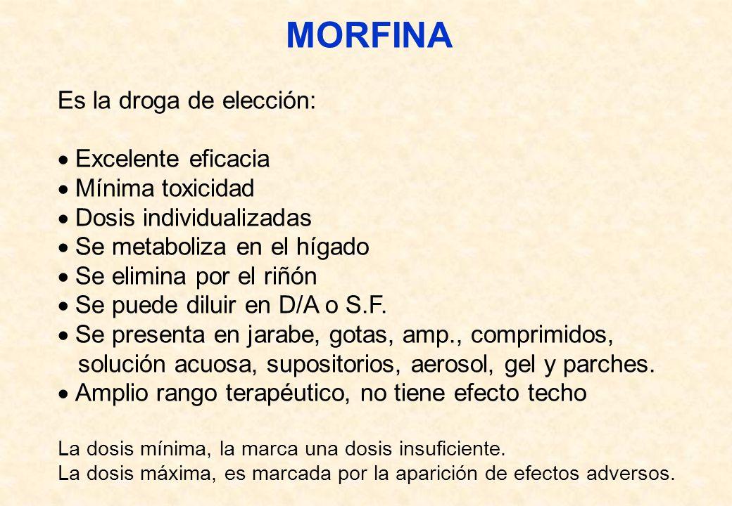 MORFINA Es la droga de elección: · Excelente eficacia