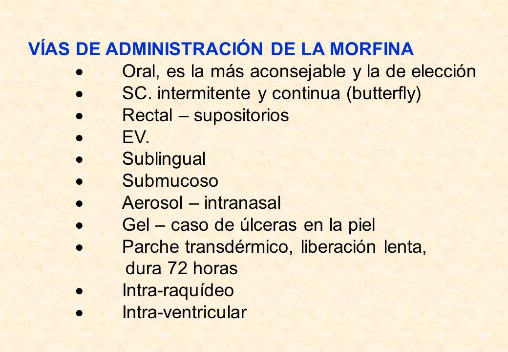 VÍAS DE ADMINISTRACIÓN DE LA MORFINA