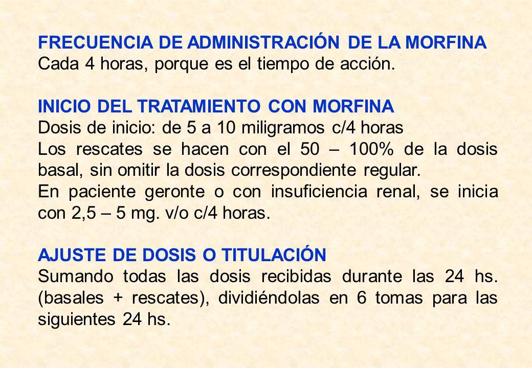 FRECUENCIA DE ADMINISTRACIÓN DE LA MORFINA