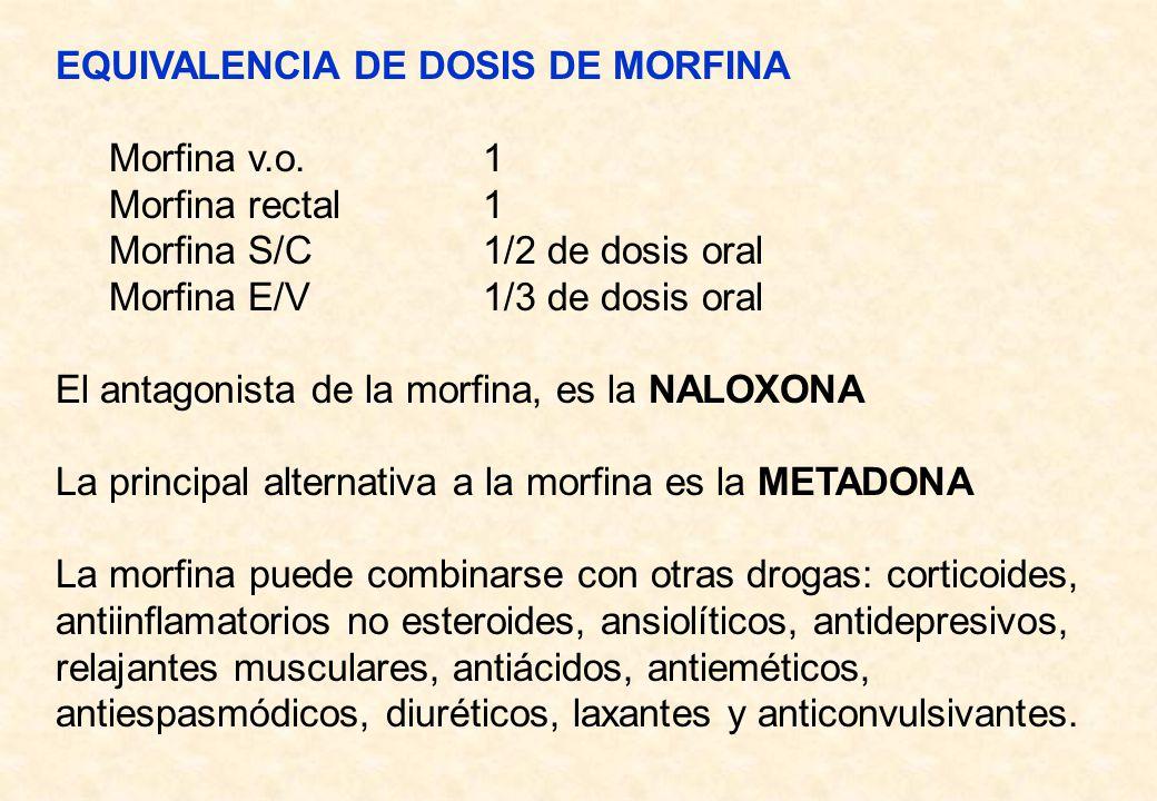 EQUIVALENCIA DE DOSIS DE MORFINA