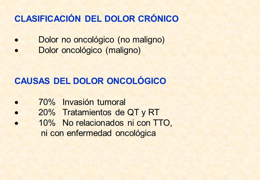 CLASIFICACIÓN DEL DOLOR CRÓNICO