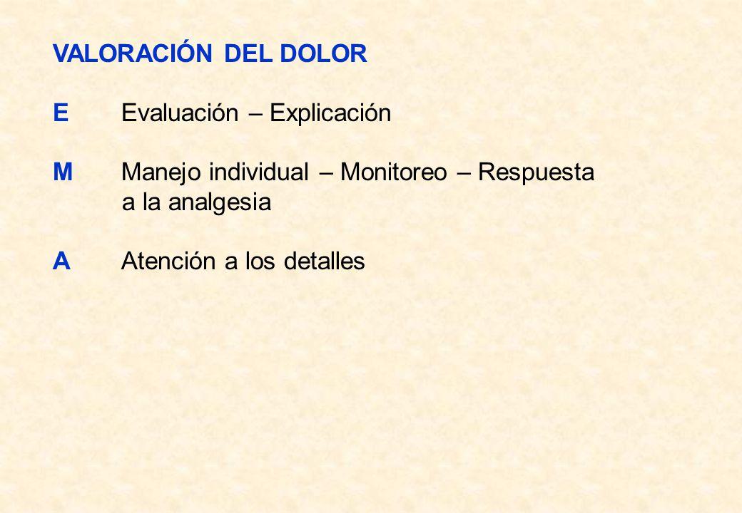 VALORACIÓN DEL DOLOR E Evaluación – Explicación. M Manejo individual – Monitoreo – Respuesta. a la analgesia.