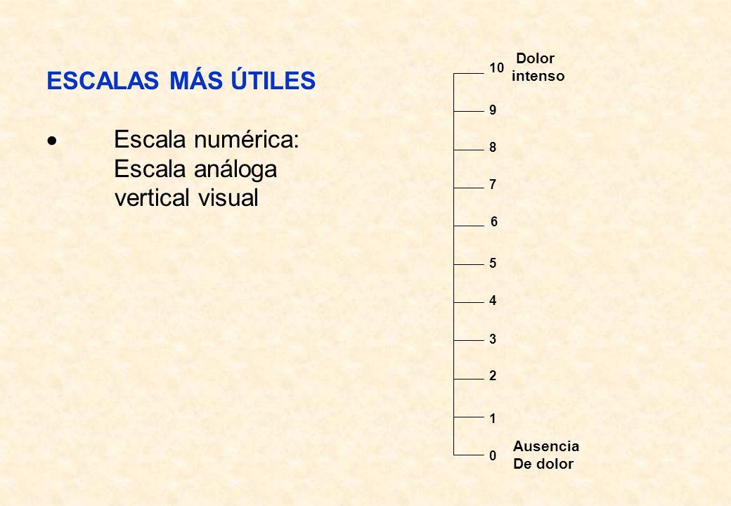 ESCALAS MÁS ÚTILES · Escala numérica: Escala análoga vertical visual