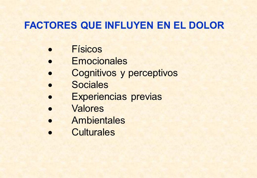 FACTORES QUE INFLUYEN EN EL DOLOR