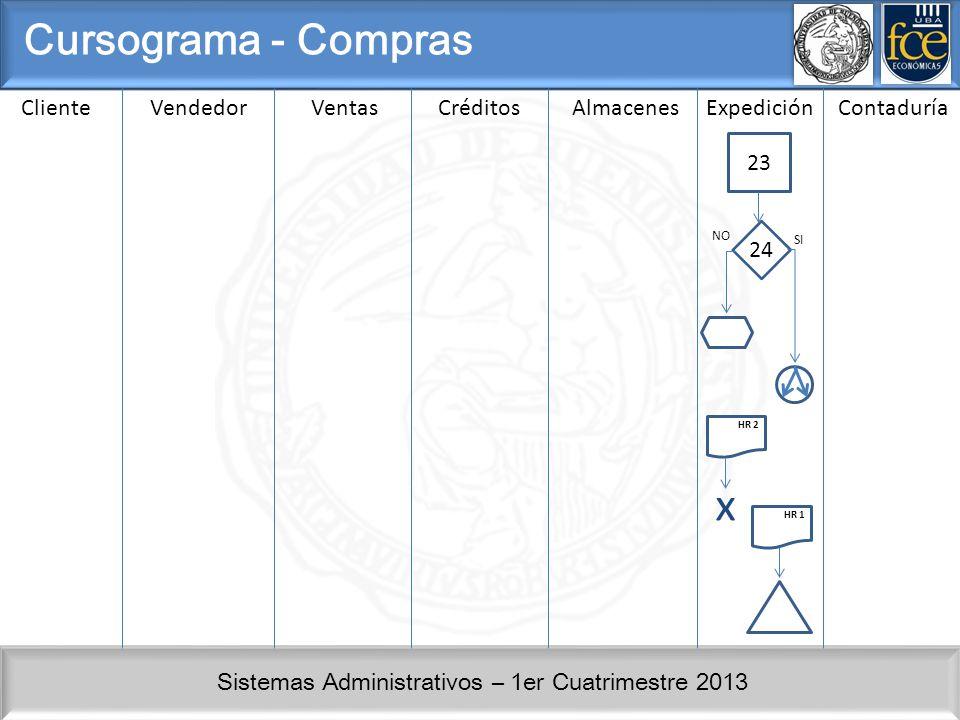 x Cursograma - Compras Cliente Vendedor Ventas Créditos Almacenes