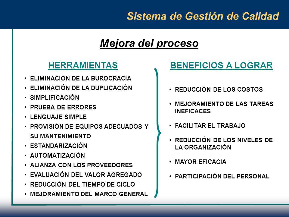 Mejora del proceso Sistema de Gestión de Calidad HERRAMIENTAS