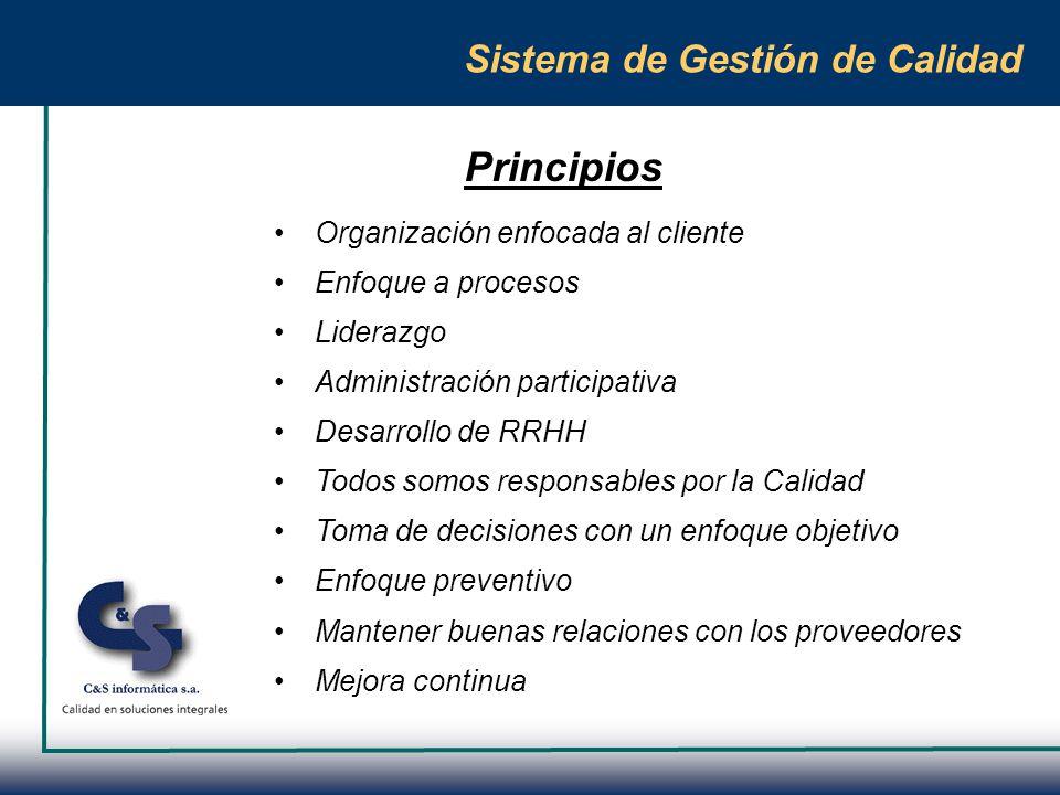 Principios Sistema de Gestión de Calidad