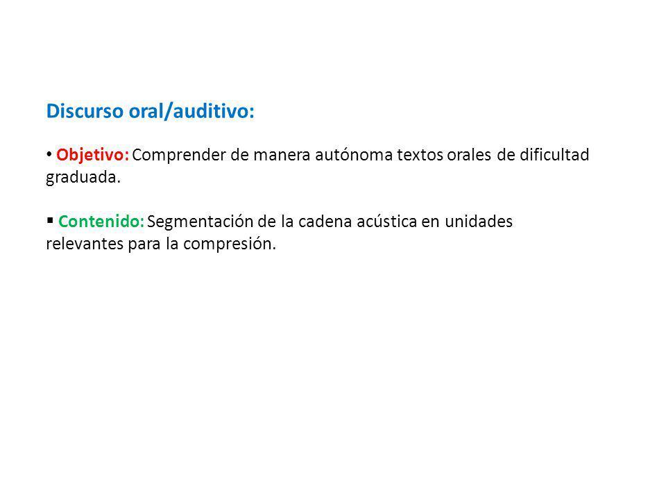 Discurso oral/auditivo: