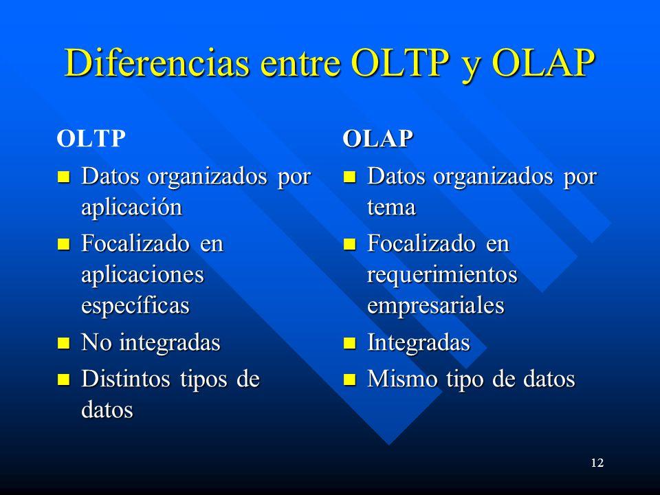 Diferencias entre OLTP y OLAP