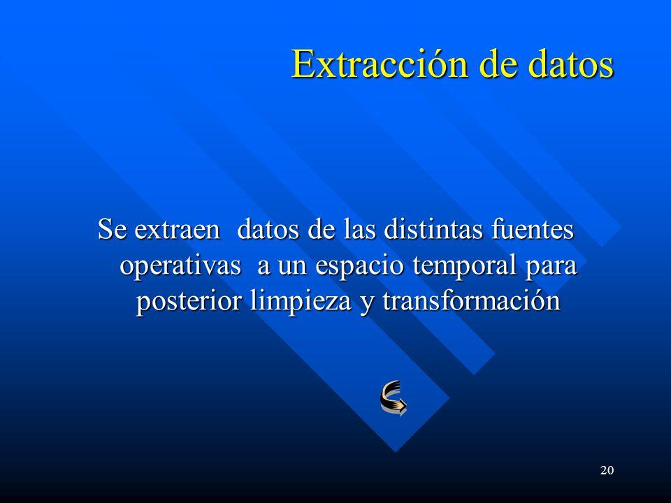 Extracción de datos Se extraen datos de las distintas fuentes operativas a un espacio temporal para posterior limpieza y transformación.