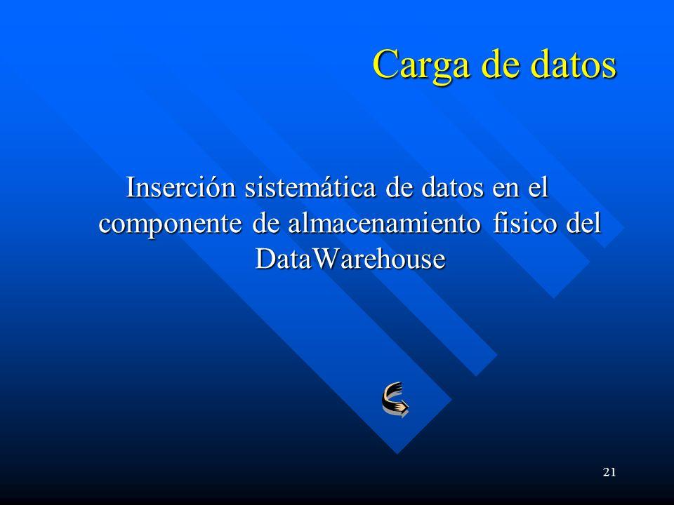 Carga de datos Inserción sistemática de datos en el componente de almacenamiento fisico del DataWarehouse.